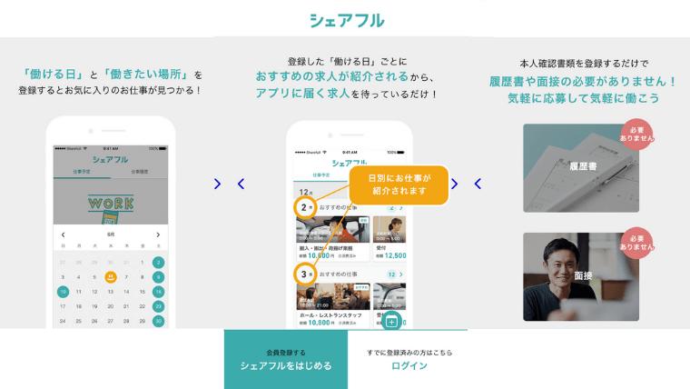 シェアフルとは単発のバイトアプリ